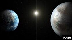 Земля с Солнцем (слева) и Kepler-452b со своей звездой (справа) - как её видят художники NASA