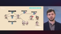 Как Андрей Ермак связан с Россией и ее бизнесменами, в том числе сокурсником Путина