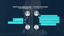 Как работает российская система помилования