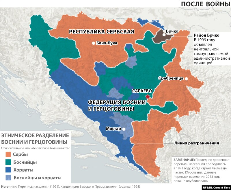 Infographic Bosnia Map After War 02 RUSSIAN Босния