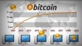 """Что такое биткоин, и почему его нельзя """"аккуратно регулировать"""". Объяснение Настоящего Времени"""