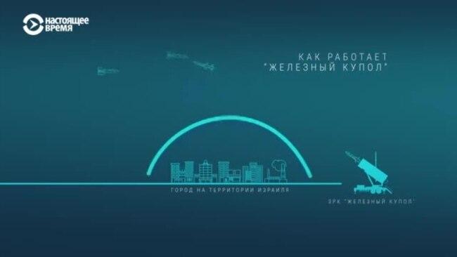 """Как """"Железный купол"""" защищает Израиль от ракет"""