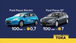Бизнес-план: кто развивает станции электрозарядки для автомобилей