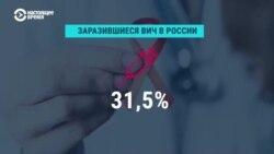 Сколько в России ВИЧ-инфицированных
