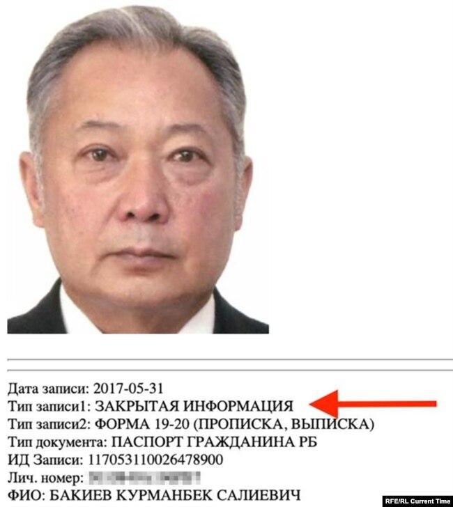 Данные экс-президента Кыргызстана оказались в закрытом разделе АИС