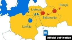 Схема экспорта польских фруктов в РФ с молдавскими сертификатами, рис. DELFI