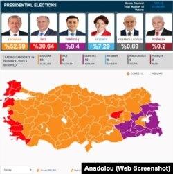 Результаты досрочных президентских выборов