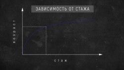 Важен не возраст, а стаж: кто и как выходит на пенсию в Украине после принятой реформы