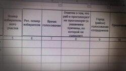 Правдами и неправдами: как в регионах России работают с явкой на выборах