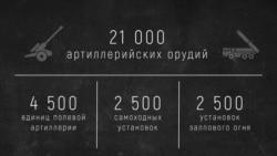 Северная Корея – военная мощь в цифрах