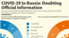 Infographic - COVID-19 in Russia