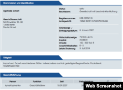 Выписка из реестра Moneyhouse о собственнике фирмы Irgotrade GmbH