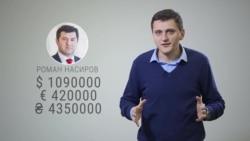Кто такой Роман Насиров и сколько у него денег