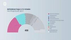 Выборы: обратный отсчет. Вечер с Ириной Ромалийской