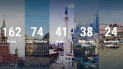 Как прошел единый день голосвания в России
