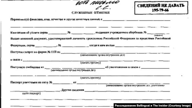 Анкета Петрова