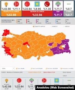 Результаты досрочных парламентских выборов