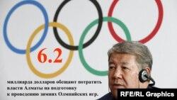 Мэр Алма-Аты презентует заявку Казахстана на проведение зимних олимпийских игр 2022 года
