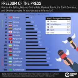 Freedom Of The Press: 2019