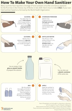 INFOGRAPHIC: How To Make Your Own Hand Sanitizer