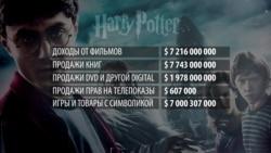 """Магия в цифрах. Сколько стоит """"поттериана"""""""