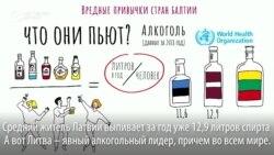 Сколько пьют и курят в странах Балтии: сравниваем
