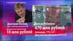 Правительство РФ поддержало идею ФСБ засекретить владельцев недвижимости (графика)