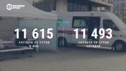 В России 11,5 тысяч заболевших коронавирусом за день