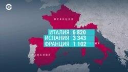 Главное: Путин отправил страну в отпуск