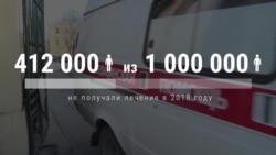 В России по официальным данным – почти миллион ВИЧ-инфицированных