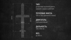 """Крылатая ракета BGM-109 """"Томагавк"""". Характеристики"""