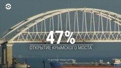 Главное: Крымский мост как событие года и статус ветеранов в Украине