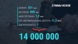 Московские компании подали иск к оппозиционерам за протесты в столице