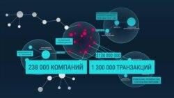 """Как устроена сеть офшоров """"Тройки Диалог"""" – расследование OCCRP"""