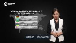 Как в Узбекистане мошенничают при подаче заявок на грин-карту США: все подробности